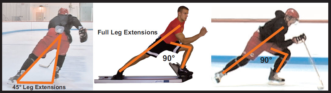 Body Positioning: 45 and 90 degree Leg Extensions