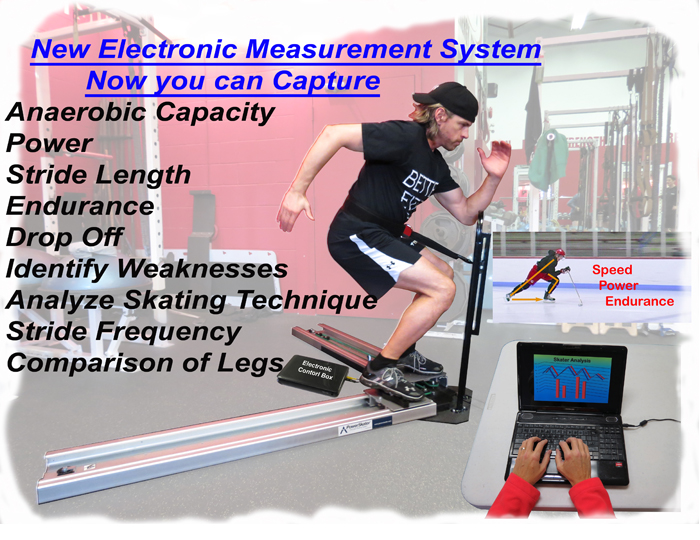 New Electronic Measurement System to measure your physicality during exercise