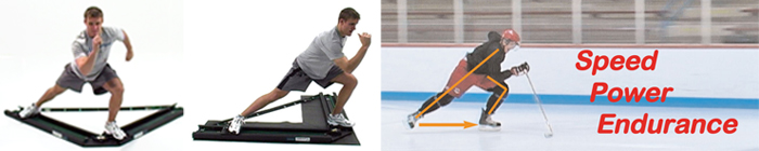 Speed, Power, Endurance with a PowerSkater